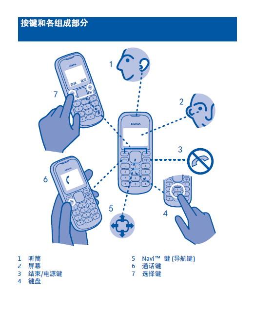 诺基亚 Nokia 1280 说明书