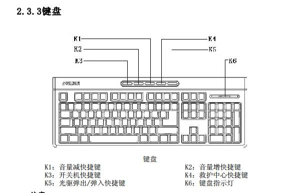 方正卓越影音王E系列电脑简体中文版说明书