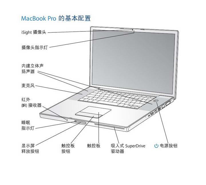 Apple苹果MacBook Pro (17 英寸)使用手册