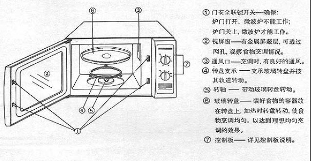 格兰仕wp800l23微波炉说明书