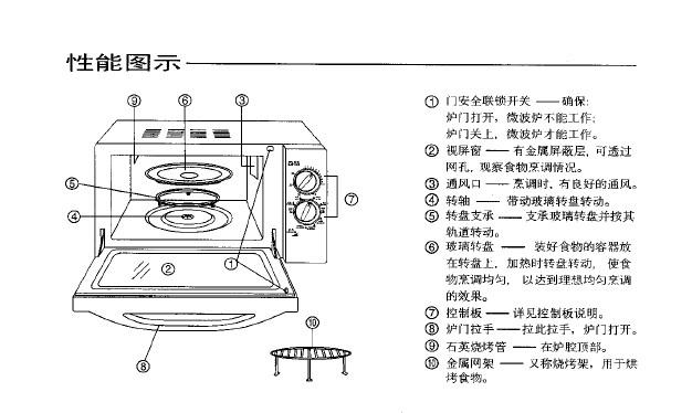 格兰仕WD900SXL23微波炉说明书