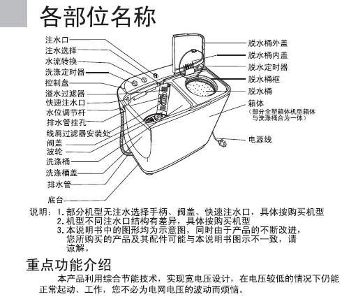 鸭博士xpb95-99s的电路图