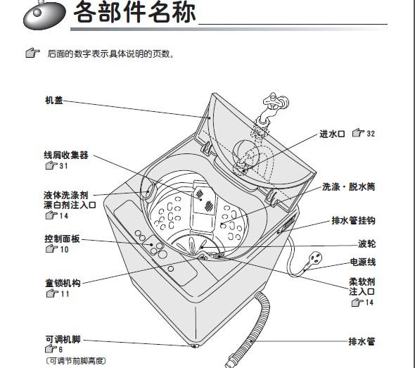 日立xqb50-fr自动洗衣机说明书