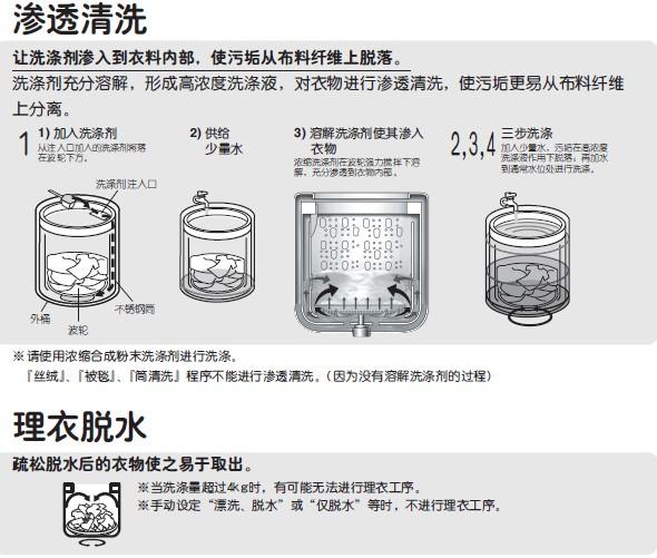 日立xqb52-fz自动洗衣机说明书