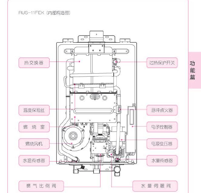 林内燃气热水器全能系列(jsq22-k)说明书官方下载|器