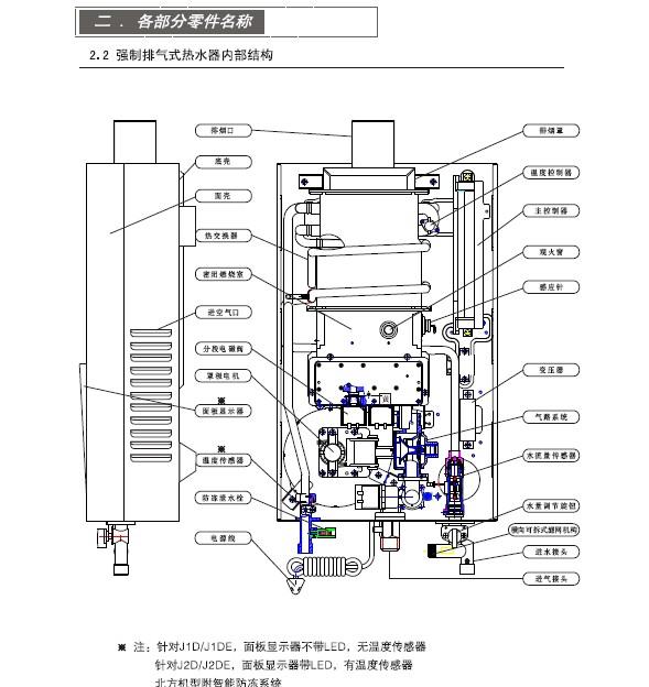 阿里斯顿恒暖系列燃气热水器jsq20-j1d说明书图片