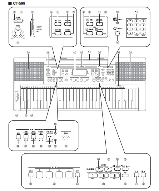 卡西欧CT-599/799电子琴说明书