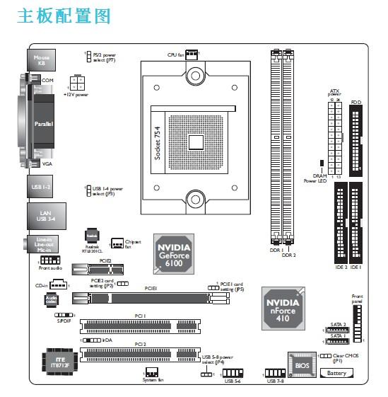 友通C51G-ML/G 主板说明书