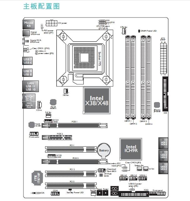 友通LANPARTY DK X38-T2RB主板简体中文版说明书