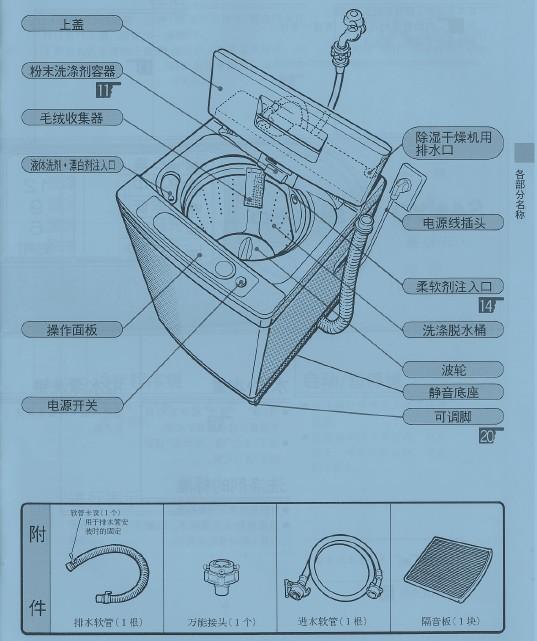 荣事达波轮洗衣机xqb60-88说明书