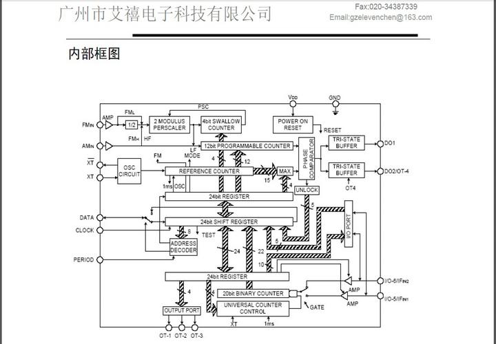 艾禧cd9256cd/vcd/dvd音响功放系统电路说明书