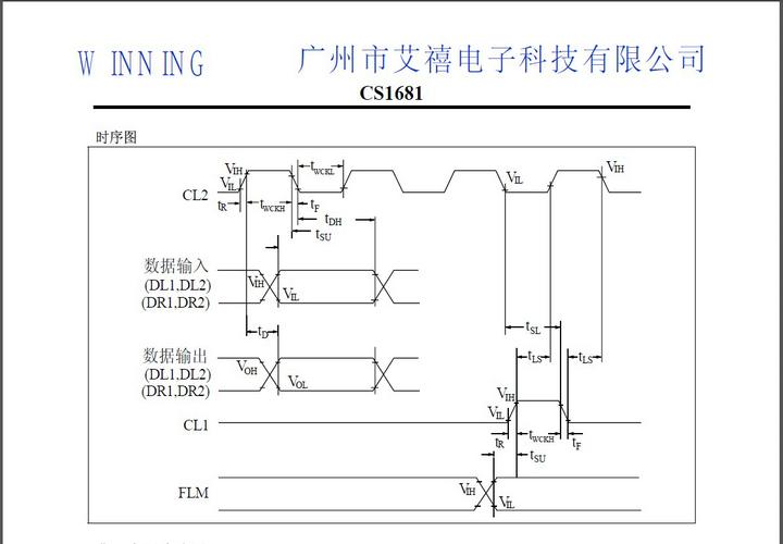 艾禧cs1681显示驱动电路说明书