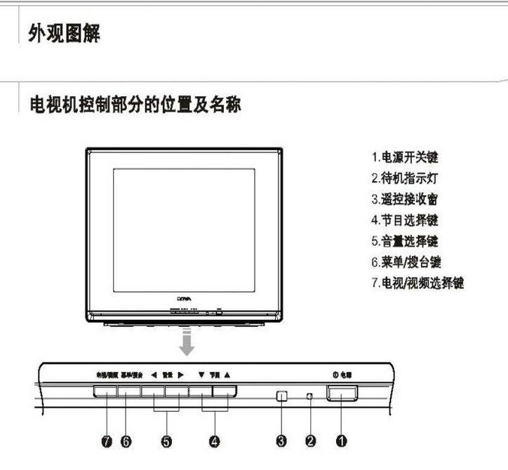 华军软件园为小伙伴提供掌上电脑的相关软件下载专题。PDA(Personal Digital Assistant),又称为掌上电脑,可以帮助我们完成在移动中工作,学习,娱乐等。按使用来分类,分为工业级PDA和消费品PDA。工业级PDA主要应用在工业领域,常见的有条码扫描器、RFID读写器、POS机等都可以称作PDA;消费品PDA包括的比较多,智能手机、平板电脑、手持的游戏机等。.