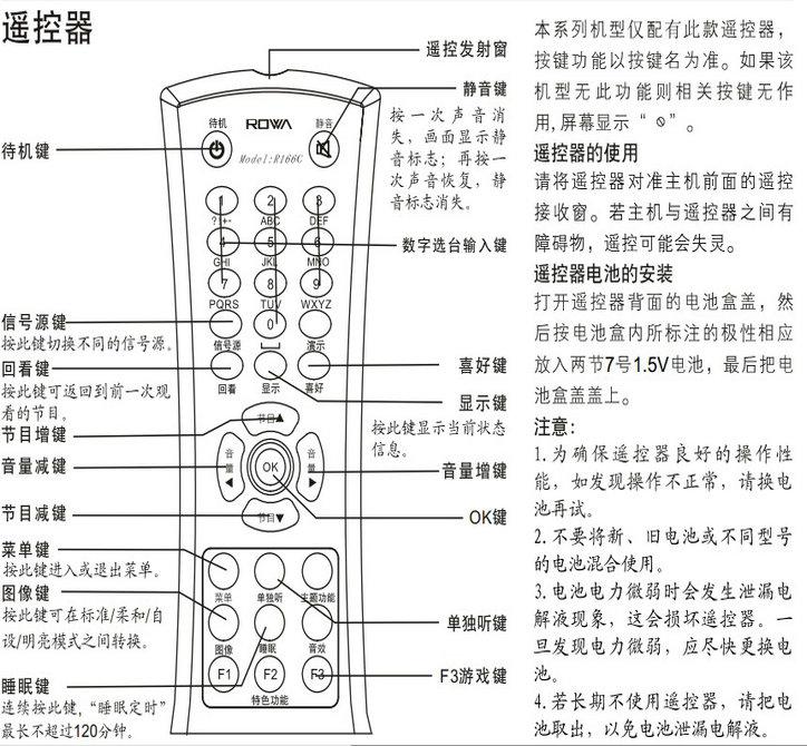 乐华29v15彩电使用说明书