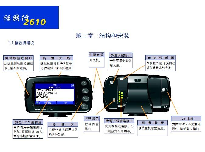 任我游GPS导航仪2610型说明书
