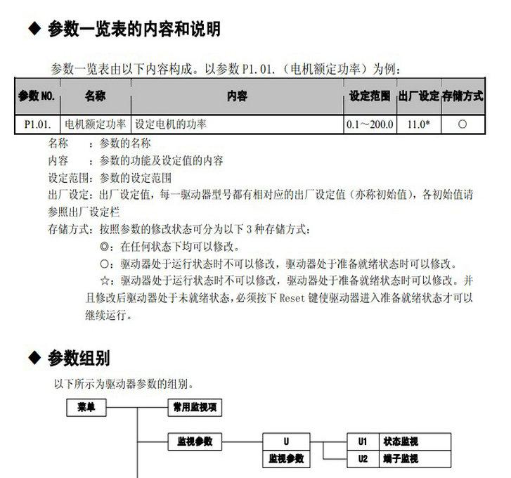 蒙德(MODROL)IMS-MF-4015变频器说明书