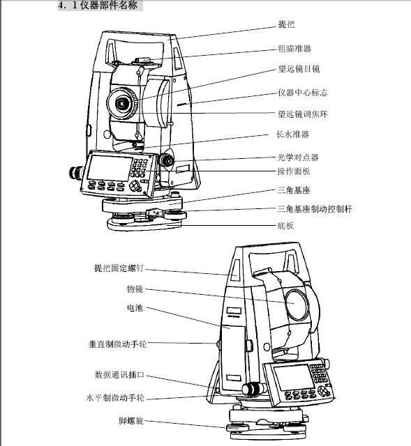 博飞BTS-805CHLAR型全站仪说明书