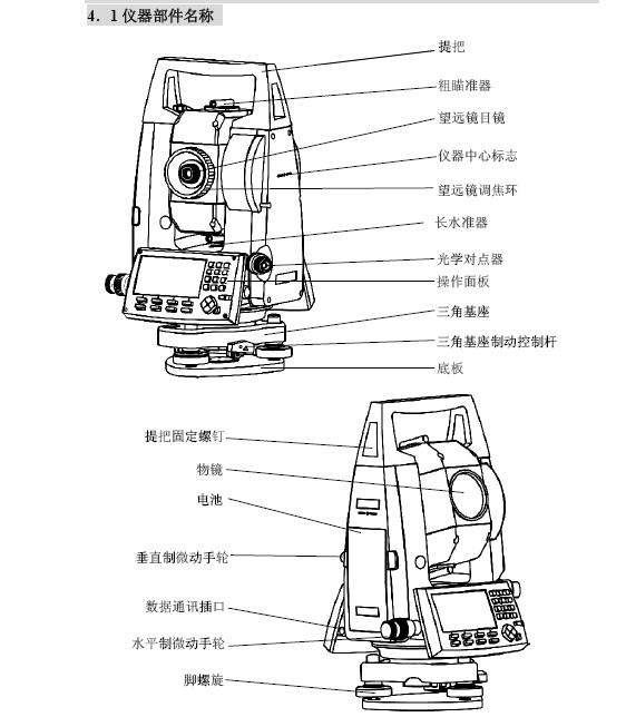 博飞BTS-805CAR型全站仪说明书