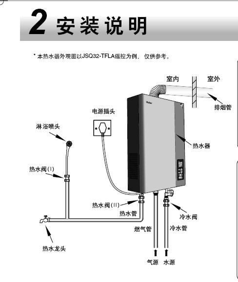 海尔jsq32-tfmra(12t)燃气热水器使用说明书图片