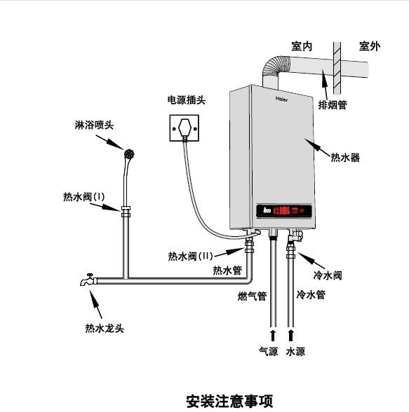 海尔jsq24-e1(12t)燃气热水器使用说明书