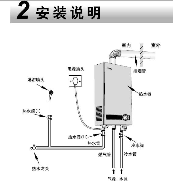 海尔jsq22-tfsb(12t)燃气热水器使用说明书
