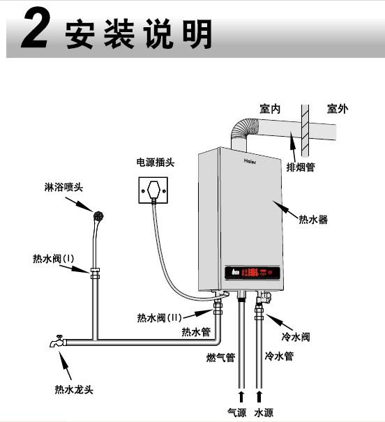 海尔jsq24-e2(12t)热水器使用说明书图片