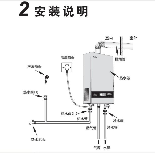 热水器使用说明书