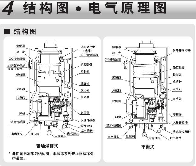 海尔jsq20-tflb(12t)热水器使用说明书图片
