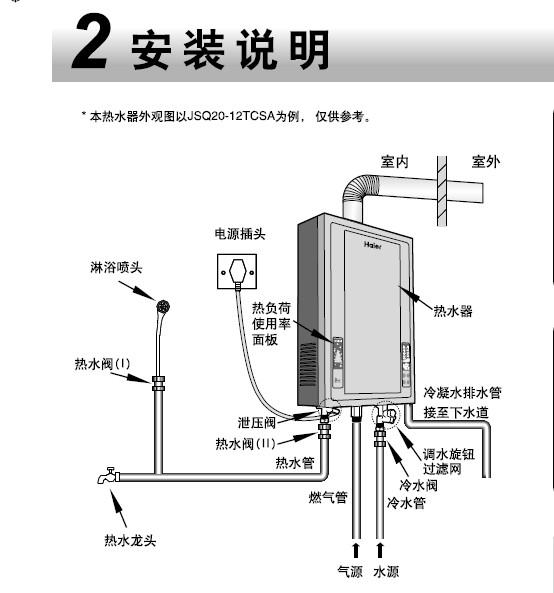 海尔jsq18-10tcsa(12t) 热水器使用说明书图片