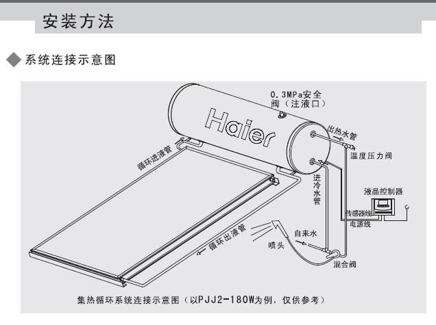 海尔pjj2-180p型太阳能热水器使用说明书图片