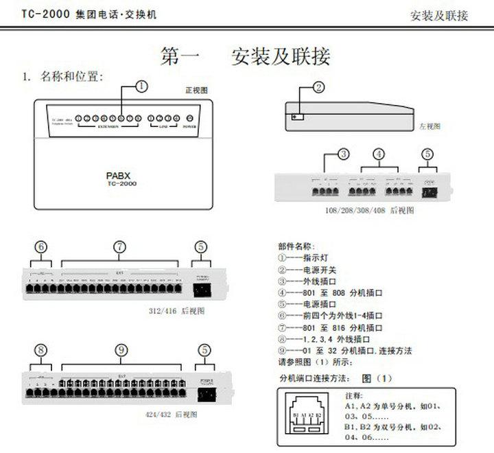三拓变频器接线图明书