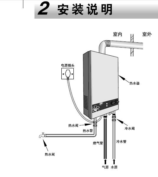 海尔jsq16-l(12t)燃气热水器使用说明书图片