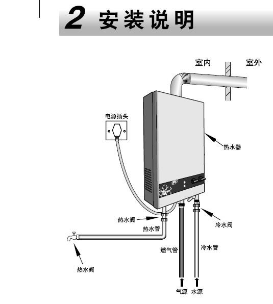海尔jsq16-h(12t)燃气热水器使用说明书官方图片