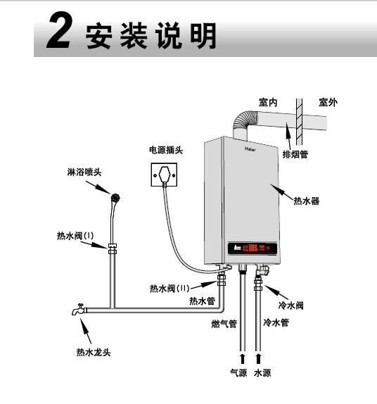 海尔jsq20-e1(12t)燃气热水器使用说明书