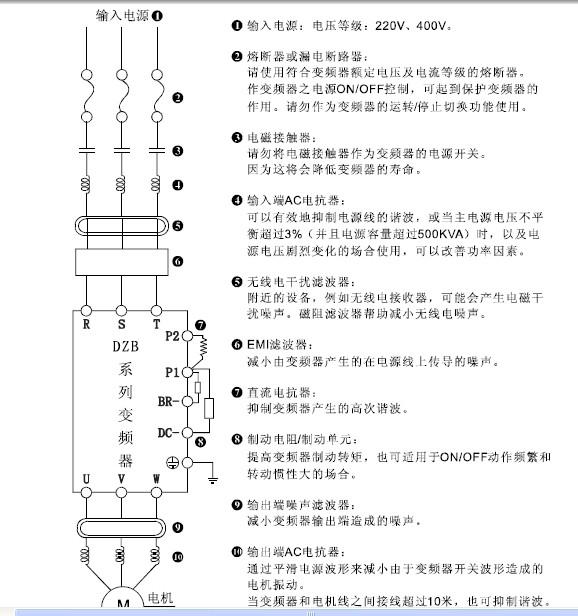 富凌(FULING)DZB300B系列变频器使用说明书
