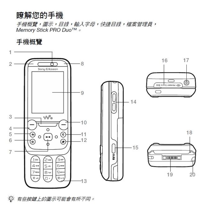 索爱 W850i手机 说明书