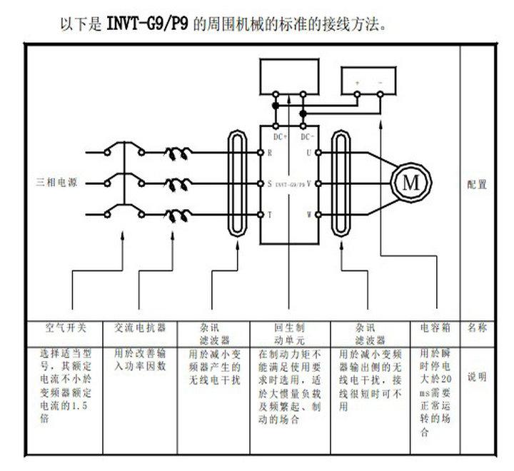 英威腾invt-g9-185t4型通用变频器说明书官方下载|-g