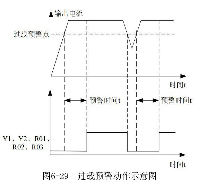 英威腾chv100-2r2g-4型高性能矢量变频器说明书