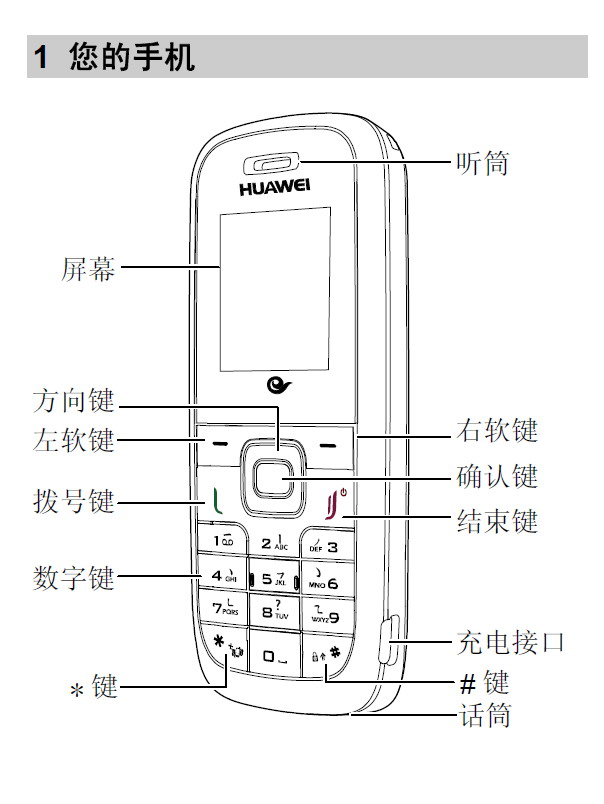 华为c2808手机使用说明书