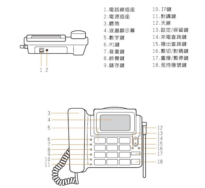 歌林ktp-509wl型电话机使用说明书官方下载|歌林ktp
