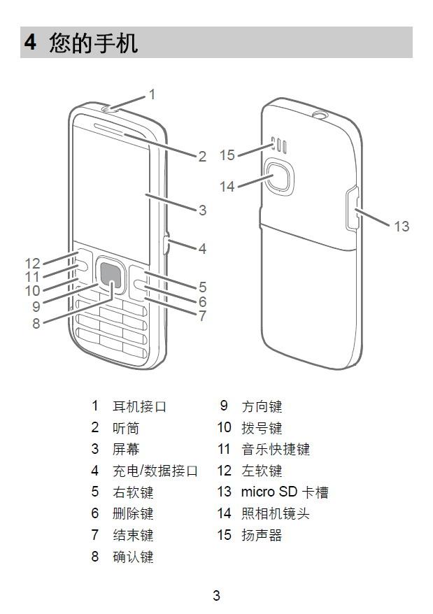 华为 C5720手机 使用说明书