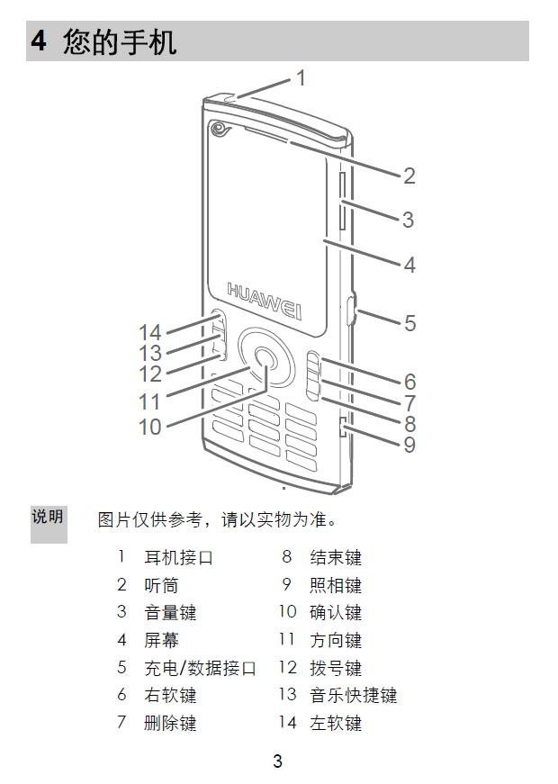 华为c5710手机使用说明书