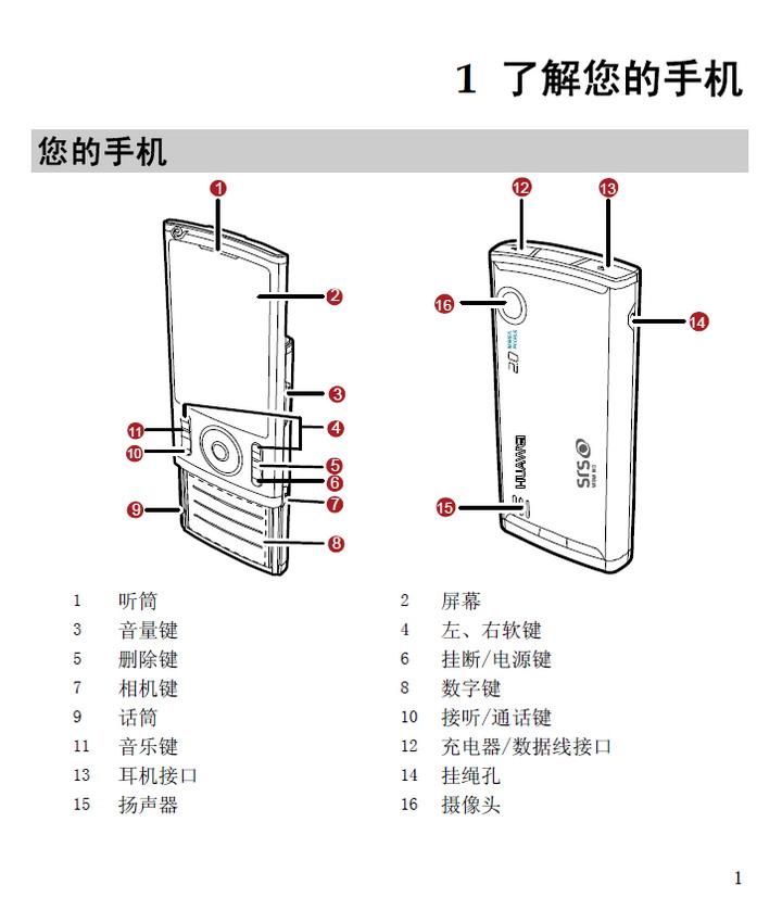 华为 C5900手机 使用说明书