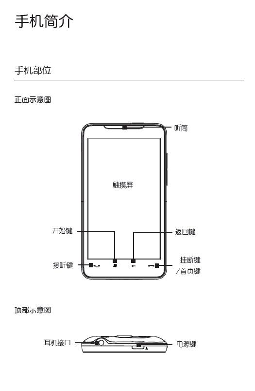 HTC T9199手机 使用说明书