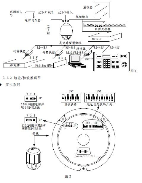 明景智能视频分析跟踪高速球型摄像机 mg-ofii-ia系列 使用说明书