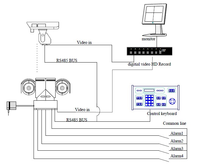 明景激光一体化智能高速云台摄像机400米mg-tc26-ls