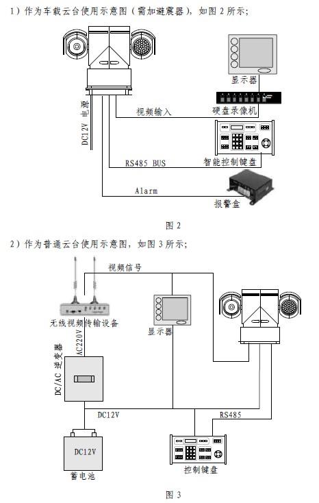 明景 红外一体化智能高速球云台摄像机 mg-tc26系列 使用手册