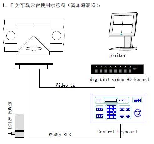明景 红外一体化智能高速球云台摄像机 mg-tc25系列 操作手册