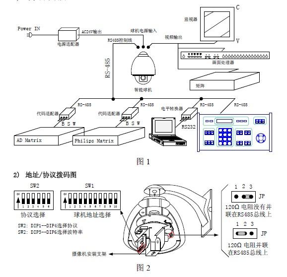 华军软件园 说明书 数码电子 安防产品 明景 室外智能中速球型摄像机