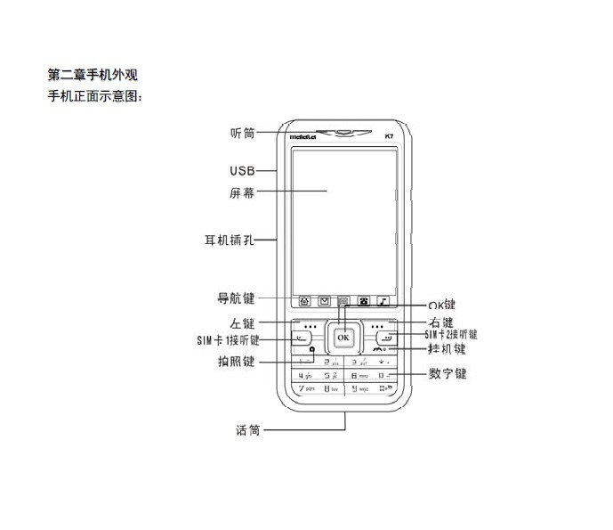 万利达k7手机使用说明书
